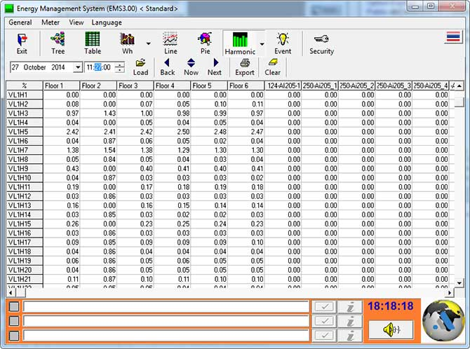 Harmonics Table Data